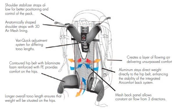 tornado vacuum replacement parts  diagrams  auto fuse box